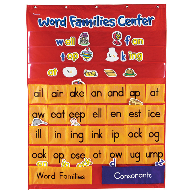 Word Families & Rhyming Centerpocket Chart