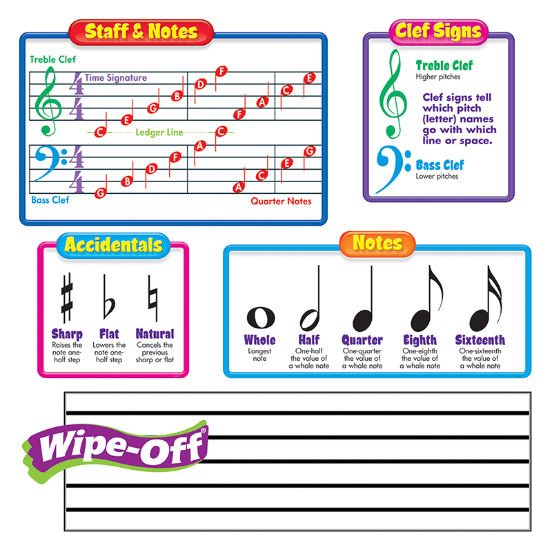 Bb Set Music Symbols Includes 2wipe-off Staffs